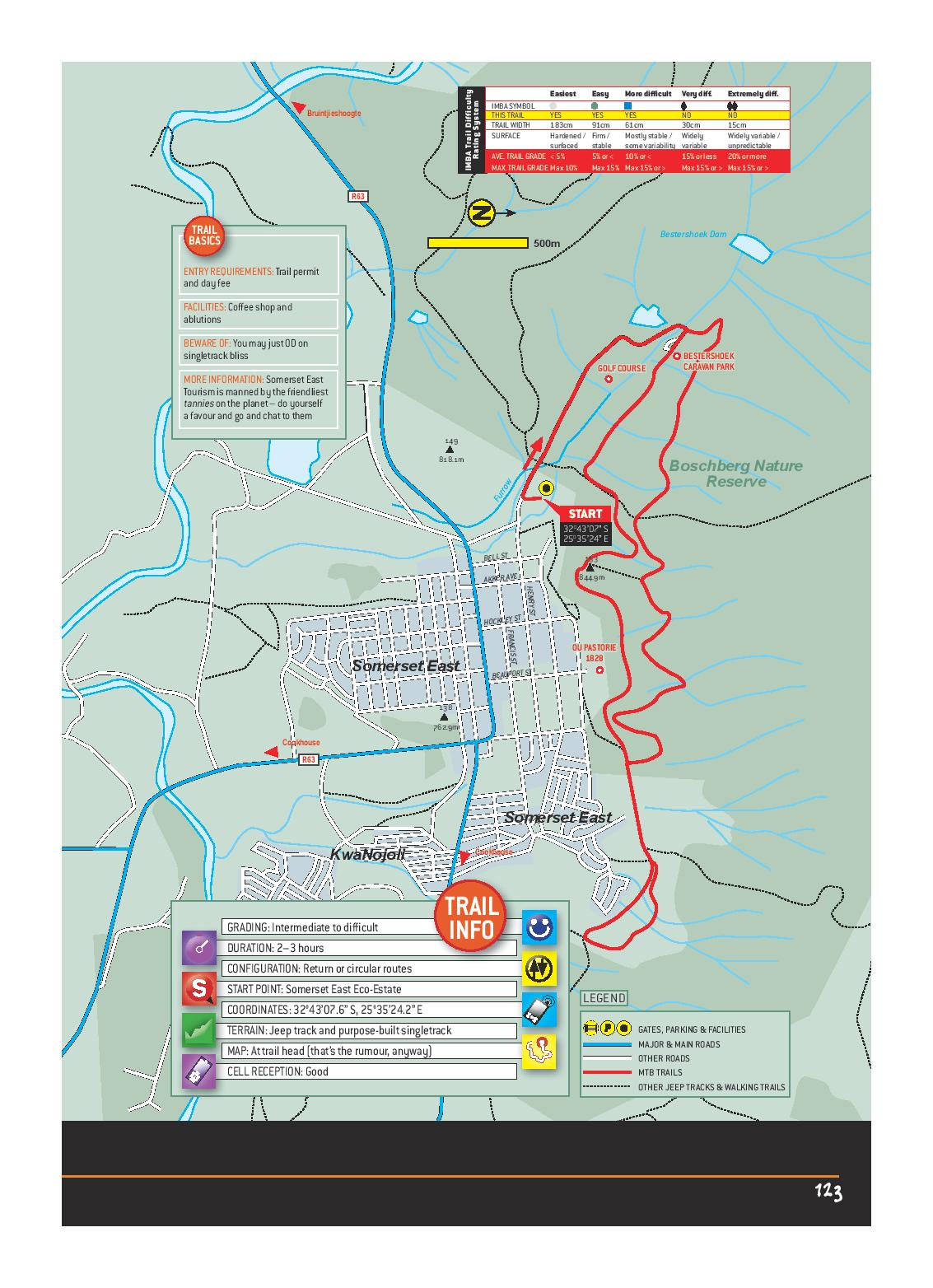 Boschberg Nature Reserve SOMERSET EAST EASTERN CAPE MTB ROUTES MAP-page-001