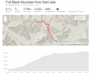 black mountain strava