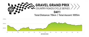 Gravel and Grand Prix Day 2