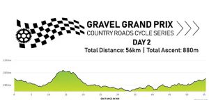 Gravel and Grand prix day 1