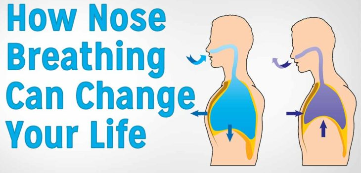 nose breathing